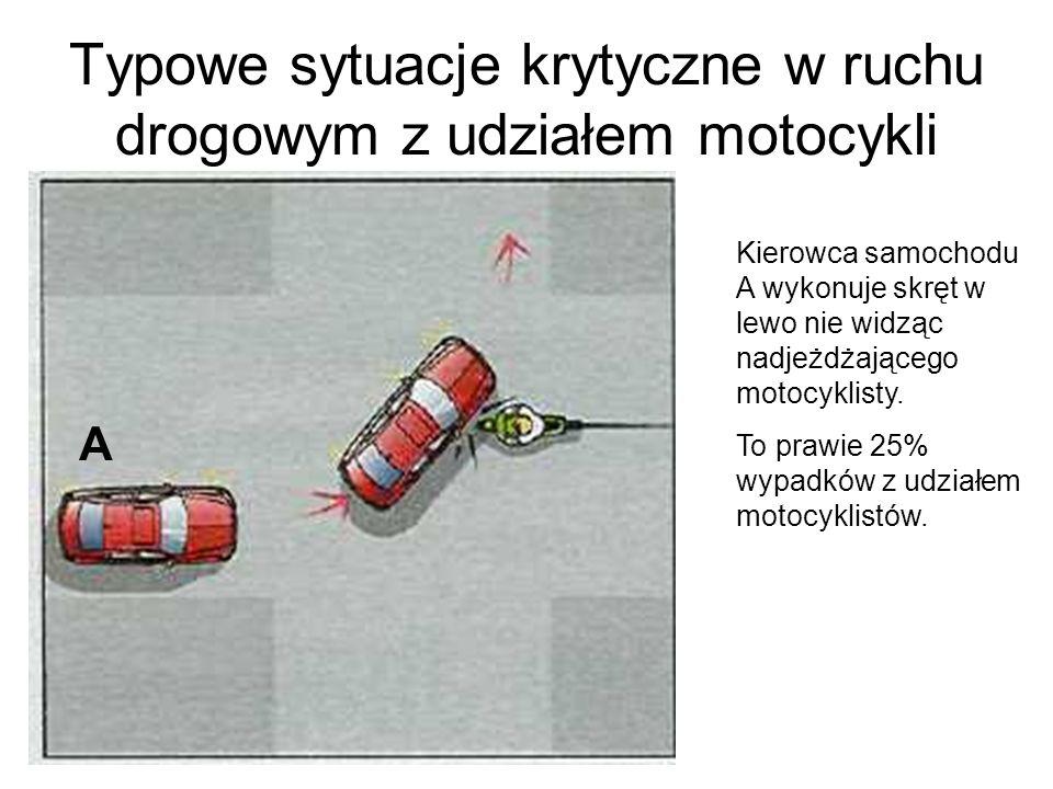 Typowe sytuacje krytyczne w ruchu drogowym z udziałem motocykli A Kierowca samochodu A wykonuje skręt w lewo nie widząc nadjeżdżającego motocyklisty.