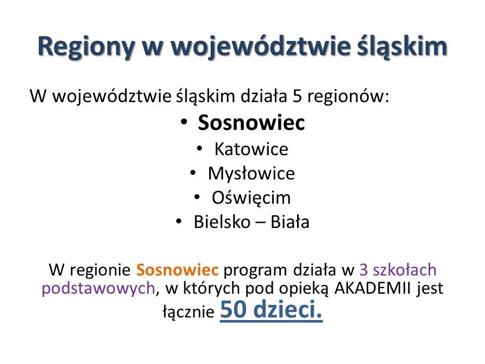 Regiony w województwie śląskim W województwie śląskim działa 5 regionów: Sosnowiec Katowice Mysłowice Oświęcim Bielsko – Biała W regionie Sosnowiec pr