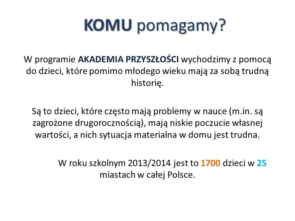 Regiony w województwie śląskim W województwie śląskim działa 5 regionów: Sosnowiec Katowice Mysłowice Oświęcim Bielsko – Biała W regionie Sosnowiec program działa w 3 szkołach podstawowych, w których pod opieką AKADEMII jest łącznie 50 dzieci.