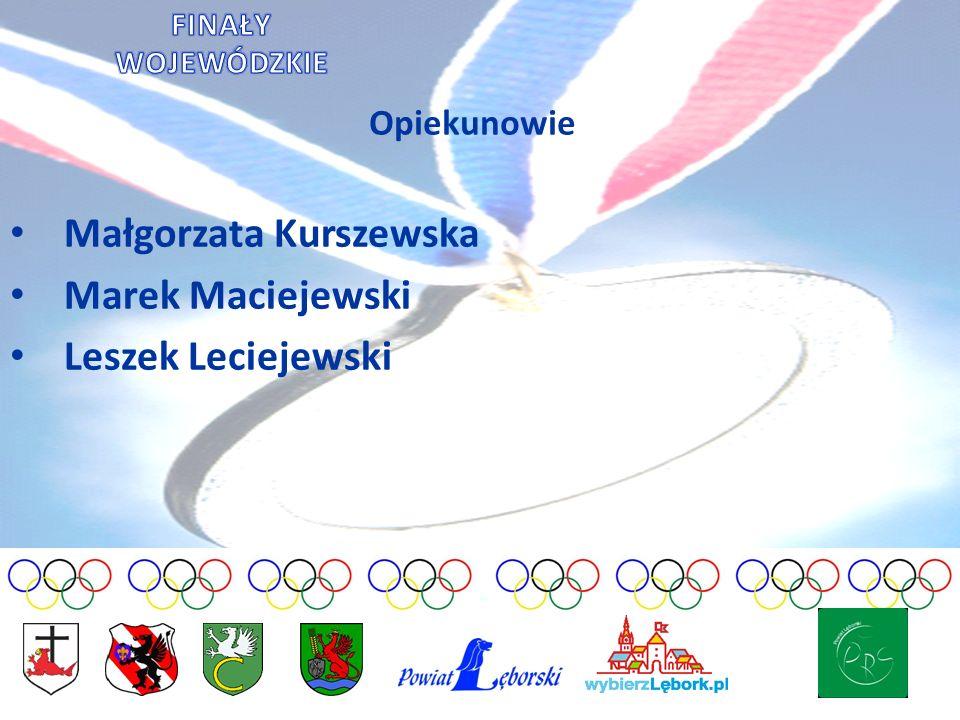 Opiekunowie Małgorzata Kurszewska Marek Maciejewski Leszek Leciejewski