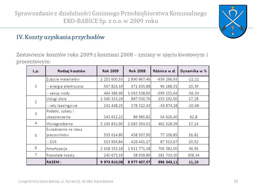IV. Koszty uzyskania przychodów Zestawienie kosztów roku 2009 z kosztami 2008 – zmiany w ujęciu kwotowym i procentowym: Sprawozdanie z działalności Gm