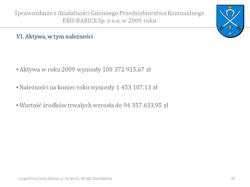 VI. Aktywa, w tym należności Aktywa w roku 2009 wyniosły 100 372 915,67 zł Należności na koniec roku wyniosły 1 453 107,13 zł Wartość środków trwałych
