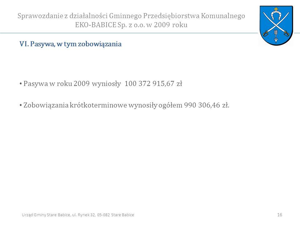 VI. Pasywa, w tym zobowiązania Pasywa w roku 2009 wyniosły 100 372 915,67 zł Zobowiązania krótkoterminowe wynosiły ogółem 990 306,46 zł. Sprawozdanie