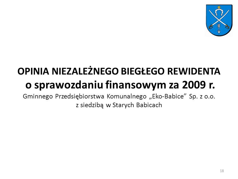 OPINIA NIEZALEŻNEGO BIEGŁEGO REWIDENTA o sprawozdaniu finansowym za 2009 r.