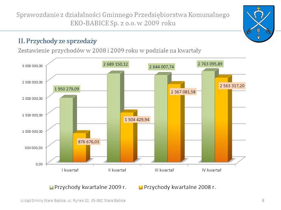 II. Przychody ze sprzedaży Zestawienie przychodów w 2008 i 2009 roku w podziale na kwartały Sprawozdanie z działalności Gminnego Przedsiębiorstwa Komu