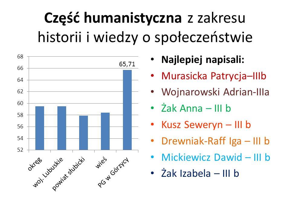 Część humanistyczna z zakresu historii i wiedzy o społeczeństwie Najlepiej napisali: Murasicka Patrycja–IIIb Wojnarowski Adrian-IIIa Żak Anna – III b