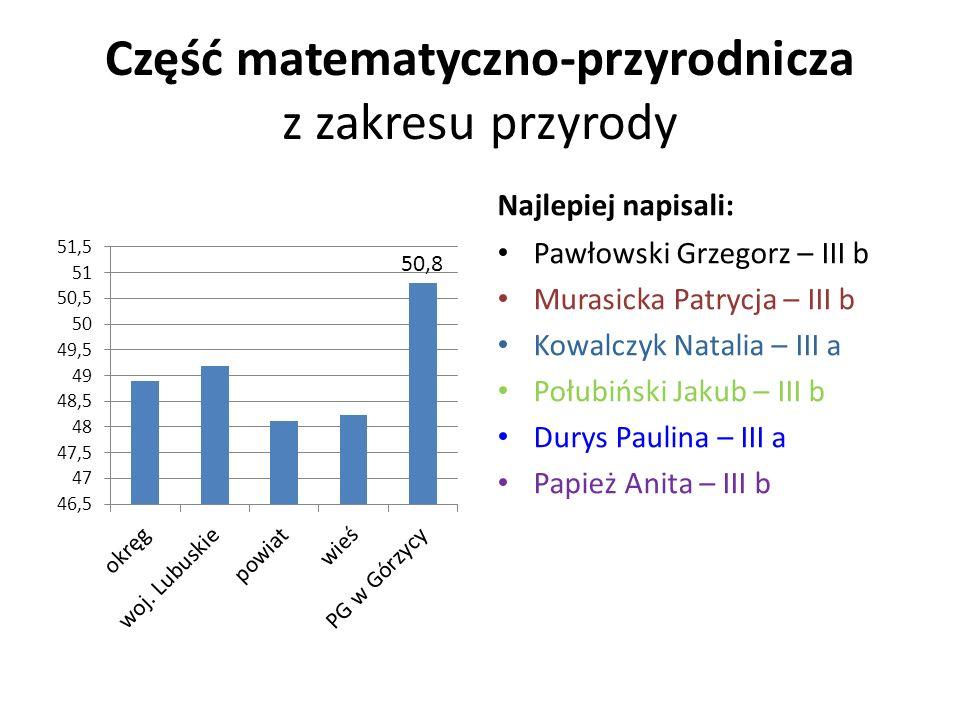 Część matematyczno-przyrodnicza z zakresu przyrody Najlepiej napisali: Pawłowski Grzegorz – III b Murasicka Patrycja – III b Kowalczyk Natalia – III a Połubiński Jakub – III b Durys Paulina – III a Papież Anita – III b