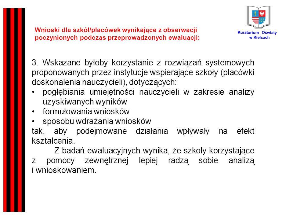 Kuratorium Oświaty w Kielcach Wnioski dla szkół/placówek wynikające z obserwacji poczynionych podczas przeprowadzonych ewaluacji: 3.