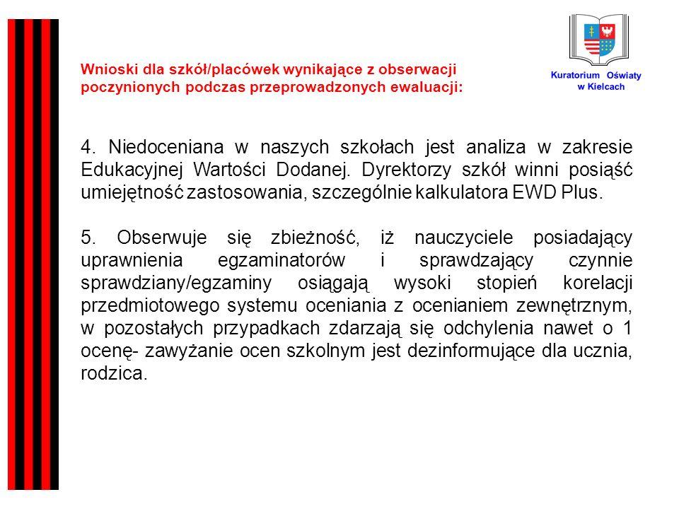 Kuratorium Oświaty w Kielcach Wnioski dla szkół/placówek wynikające z obserwacji poczynionych podczas przeprowadzonych ewaluacji: 4.