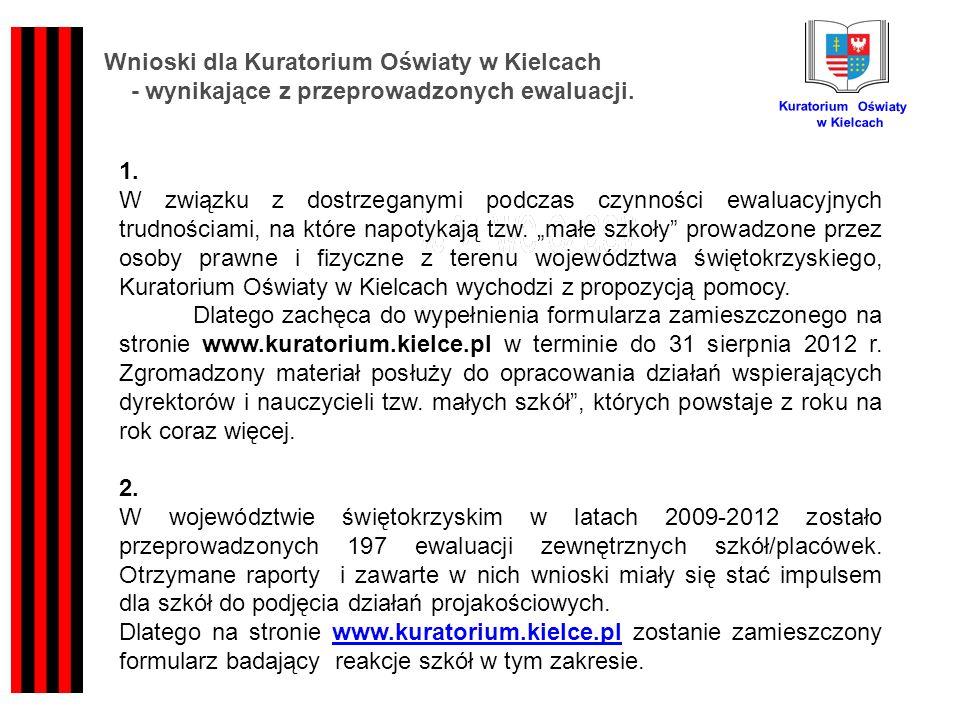 Kuratorium Oświaty w Kielcach Wnioski dla Kuratorium Oświaty w Kielcach - wynikające z przeprowadzonych ewaluacji.