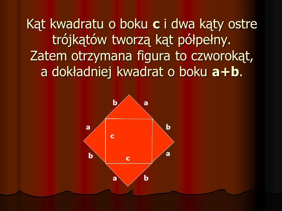 Teraz do każdego z pozostałych 3 boków kwadratu o boku c zbuduję 3 identyczne trójkąty prostokątne bokach a, b i c. ab a b ab a b c c