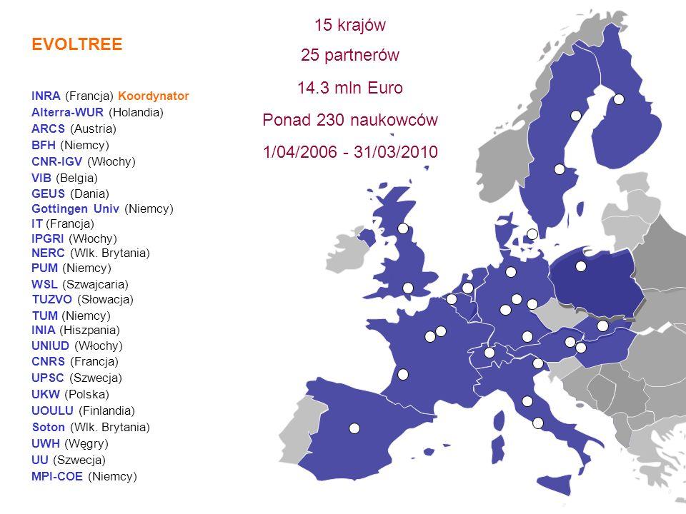 15 krajów 25 partnerów 14.3 mln Euro Ponad 230 naukowców 1/04/2006 - 31/03/2010 INRA (Francja) Koordynator Alterra-WUR (Holandia) ARCS (Austria) BFH (