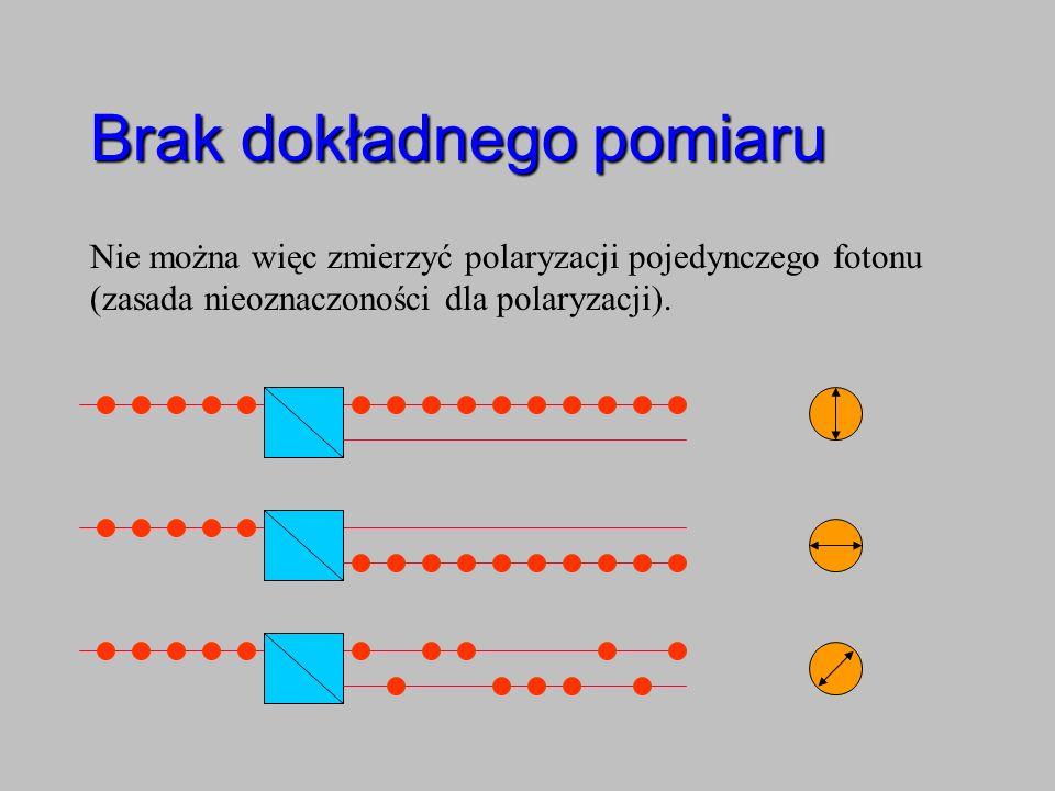 Brak dokładnego pomiaru Nie można więc zmierzyć polaryzacji pojedynczego fotonu (zasada nieoznaczoności dla polaryzacji).