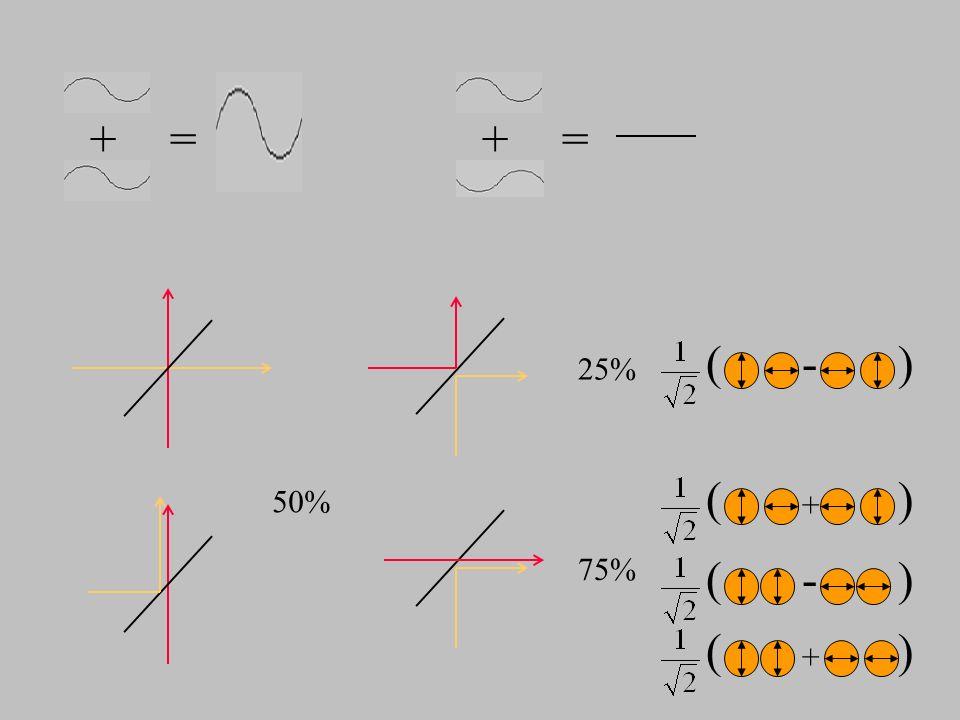 +=+ 50% 25% 75% -() + () -() + () =