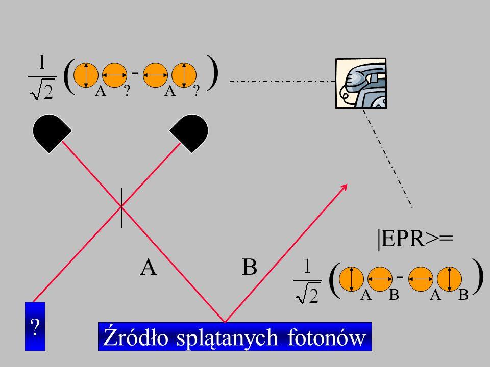 Źródło splątanych fotonów ? - ( ) |EPR>= AABB - ( ) AA?? AB