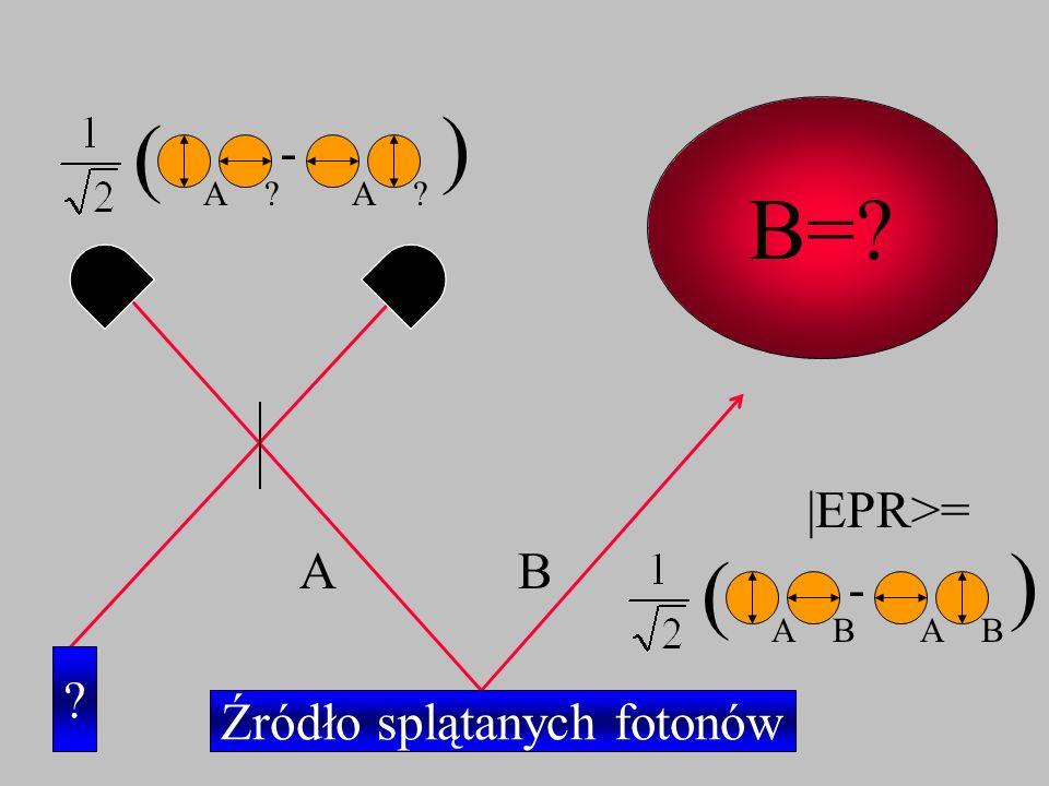 - ( ) AABB - ( ) AA?? AB B=? Źródło splątanych fotonów ?