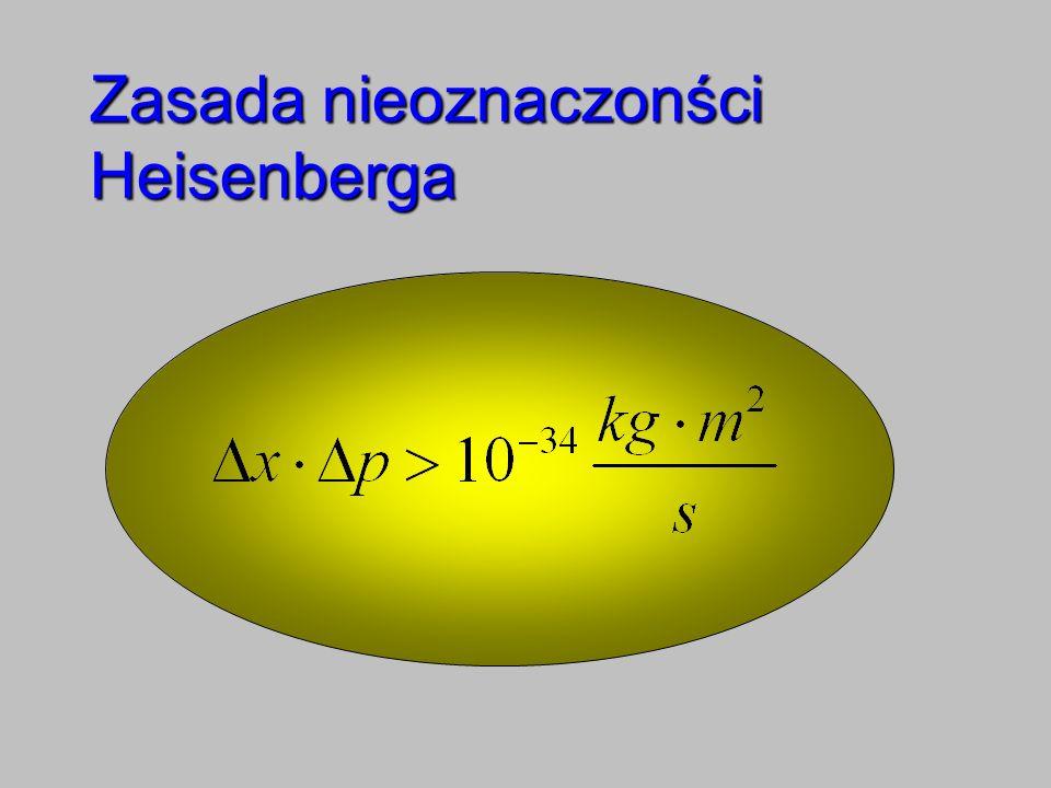 Zasada nieoznaczonści Heisenberga