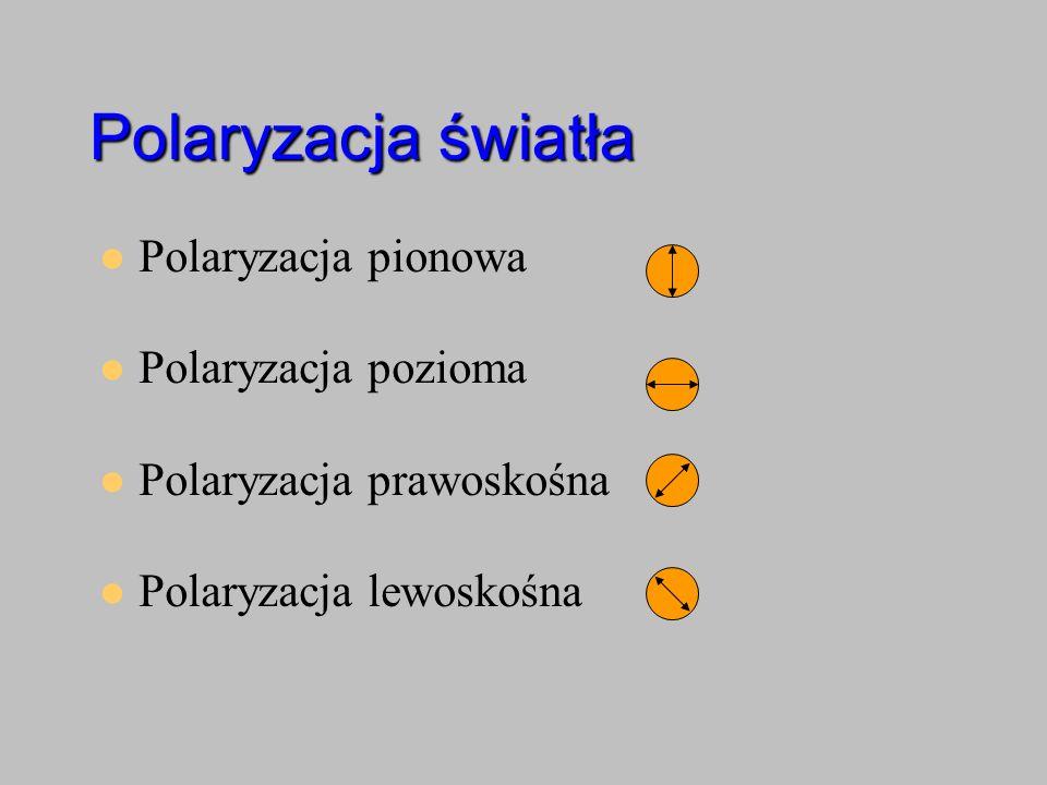 Polaryzacja światła Polaryzacja pionowa Polaryzacja pozioma Polaryzacja prawoskośna Polaryzacja lewoskośna