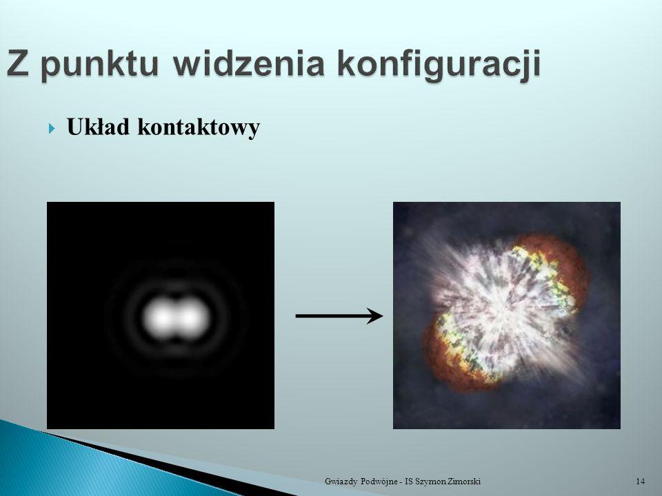 Układ kontaktowy Gwiazdy Podwójne - IS Szymon Zimorski14