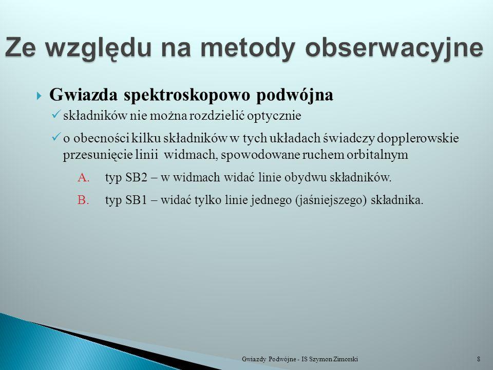 Gwiazda spektroskopowo podwójna składników nie można rozdzielić optycznie o obecności kilku składników w tych układach świadczy dopplerowskie przesuni