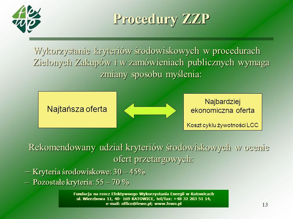 13 Procedury ZZP Fundacja na rzecz Efektywnego Wykorzystania Energii w Katowicach ul. Wierzbowa 11, 40- 169 KATOWICE, tel/fax: +48 32 203 51 14, e-mai