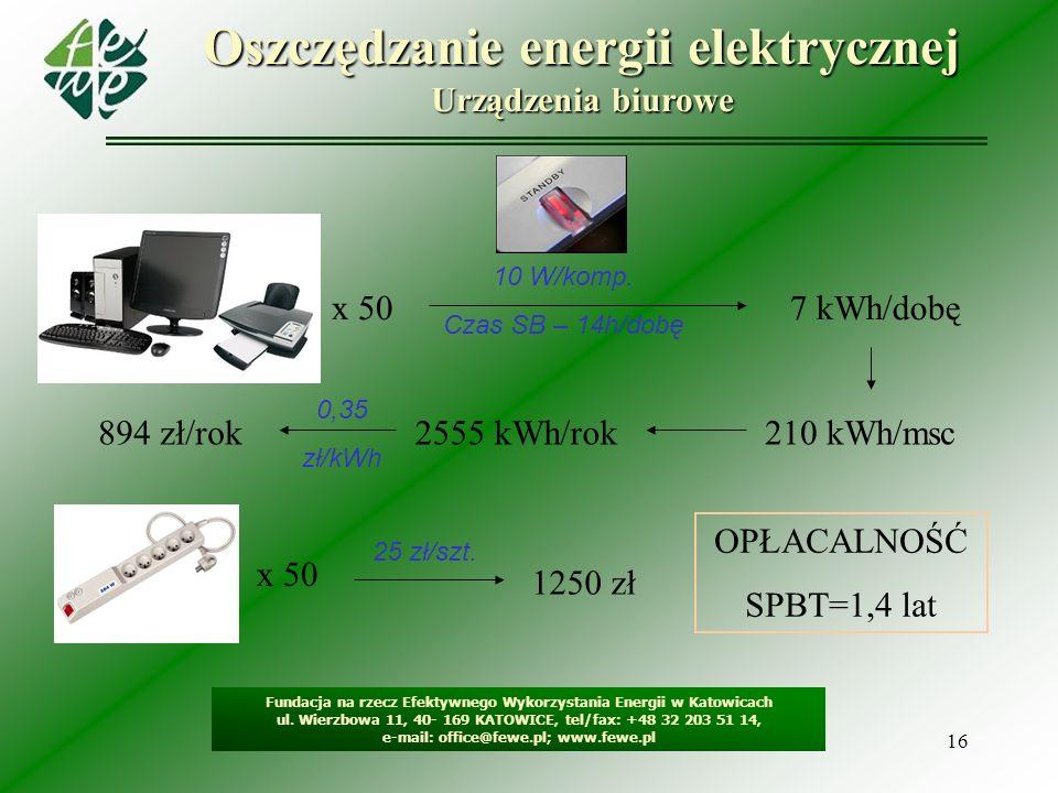 16 Oszczędzanie energii elektrycznej Urządzenia biurowe Fundacja na rzecz Efektywnego Wykorzystania Energii w Katowicach ul. Wierzbowa 11, 40- 169 KAT