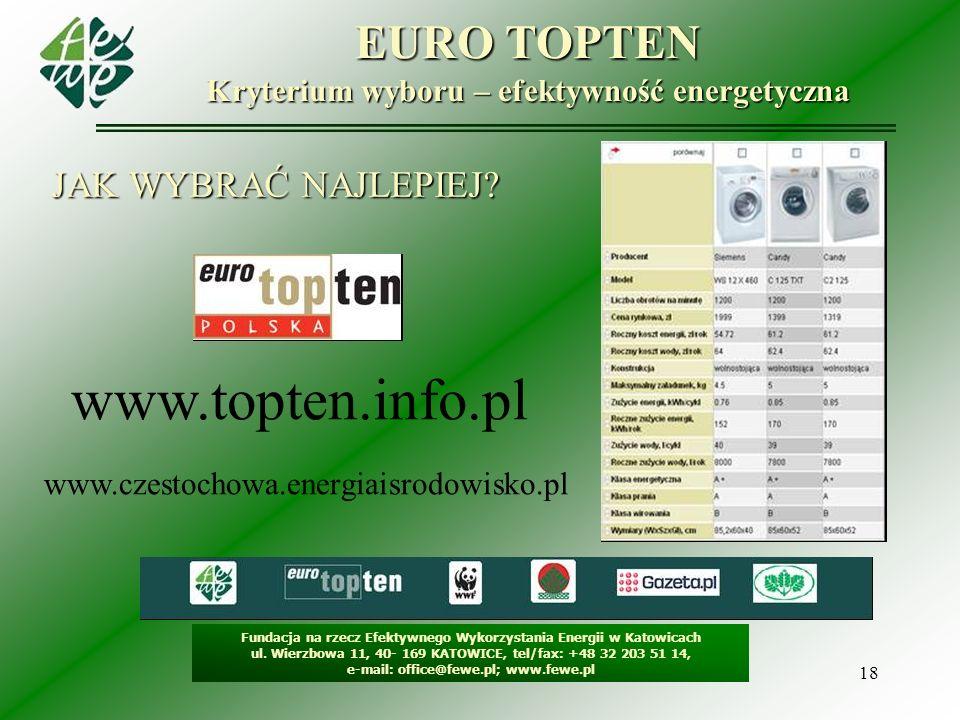 18 EURO TOPTEN Kryterium wyboru – efektywność energetyczna Fundacja na rzecz Efektywnego Wykorzystania Energii w Katowicach ul. Wierzbowa 11, 40- 169