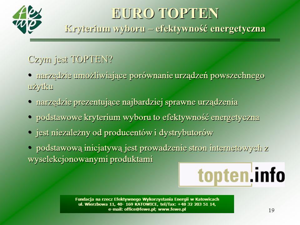 19 EURO TOPTEN Kryterium wyboru – efektywność energetyczna Fundacja na rzecz Efektywnego Wykorzystania Energii w Katowicach ul. Wierzbowa 11, 40- 169