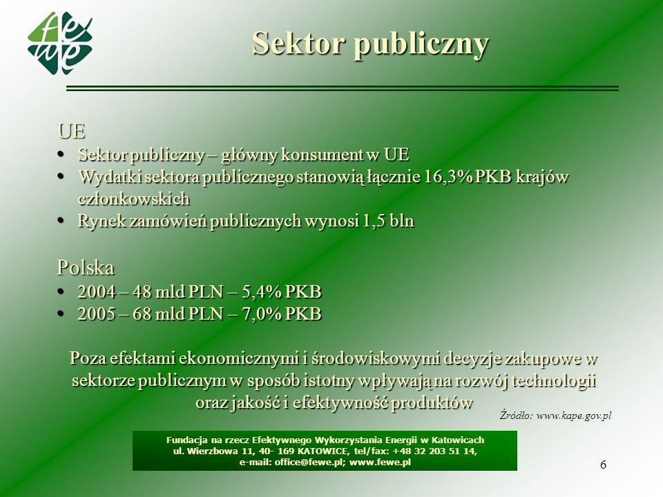 6 Sektor publiczny Fundacja na rzecz Efektywnego Wykorzystania Energii w Katowicach ul. Wierzbowa 11, 40- 169 KATOWICE, tel/fax: +48 32 203 51 14, e-m