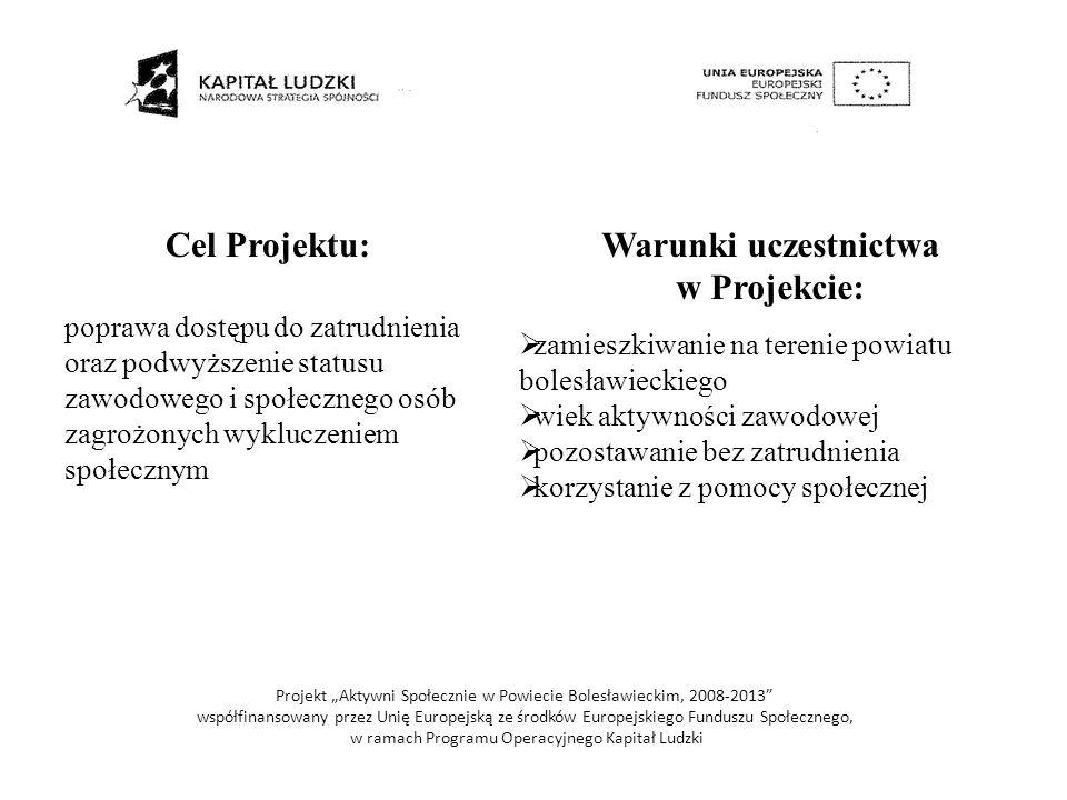 Cel Projektu: poprawa dostępu do zatrudnienia oraz podwyższenie statusu zawodowego i społecznego osób zagrożonych wykluczeniem społecznym Warunki uczestnictwa w Projekcie: zamieszkiwanie na terenie powiatu bolesławieckiego wiek aktywności zawodowej pozostawanie bez zatrudnienia korzystanie z pomocy społecznej Projekt Aktywni Społecznie w Powiecie Bolesławieckim, 2008-2013 współfinansowany przez Unię Europejską ze środków Europejskiego Funduszu Społecznego, w ramach Programu Operacyjnego Kapitał Ludzki