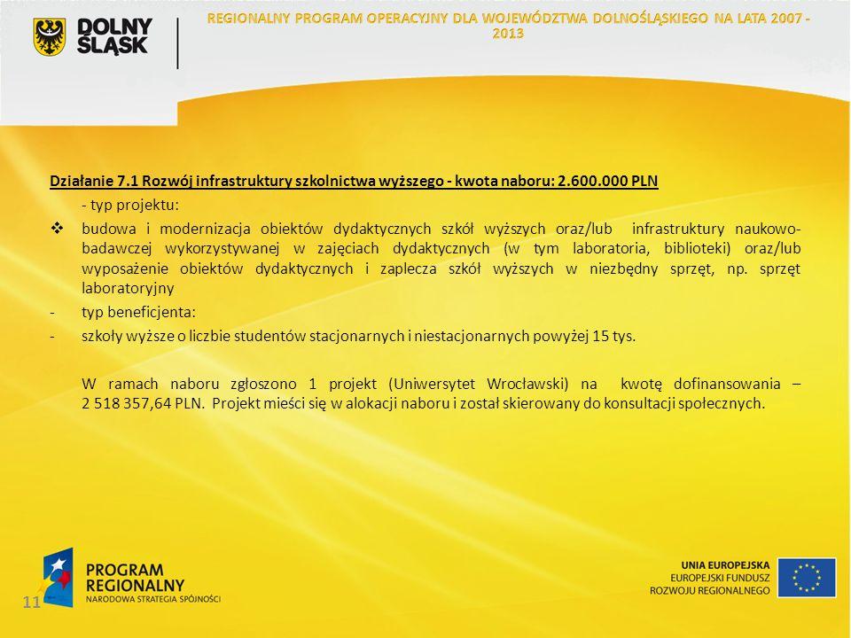 11 Działanie 7.1 Rozwój infrastruktury szkolnictwa wyższego - kwota naboru: 2.600.000 PLN - typ projektu: budowa i modernizacja obiektów dydaktycznych szkół wyższych oraz/lub infrastruktury naukowo- badawczej wykorzystywanej w zajęciach dydaktycznych (w tym laboratoria, biblioteki) oraz/lub wyposażenie obiektów dydaktycznych i zaplecza szkół wyższych w niezbędny sprzęt, np.