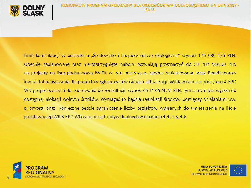 6 Działanie 4.4 Zabezpieczenie przeciwpowodziowe i zapobieganie suszom - kwota naboru: 40.000.000 PLN -typ projektu: regulacja i utrzymanie cieków wodnych (pogłębianie, stabilizacja brzegów, prace remontowe w korytach rzecznych itd.), uwzględniające potrzeby ochrony przyrody, w tym bioróżnorodności; roboty budowlane i zakupu wyposażenia dla obiektów technicznej ochrony przeciwpowodziowej, zwiększających retencję wód powierzchniowych (np.