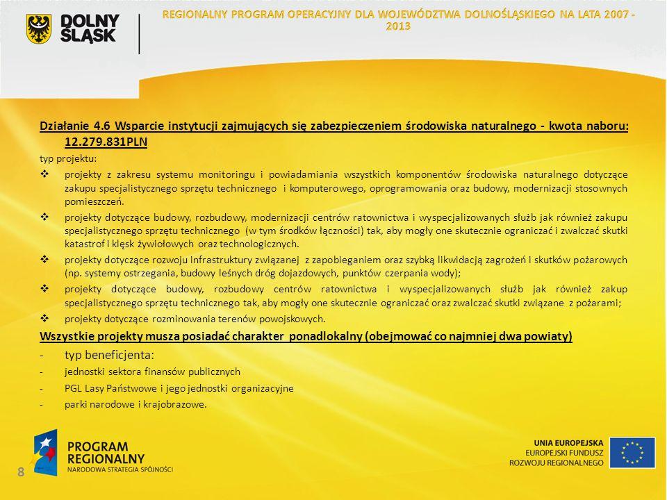 9 W ramach naboru zgłoszonych zostało 14 projektów na łączna kwotę dofinansowania - 42 558 013,71 PLN.