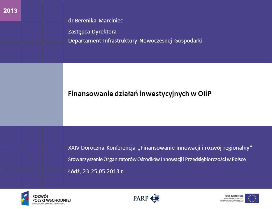 2013 XXIV Doroczna Konferencja Finansowanie innowacji i rozwój regionalny Stowarzyszenie Organizatorów Ośrodków Innowacji i Przedsiębiorczości w Polsc