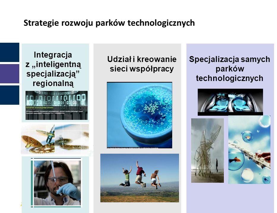 Strategie rozwoju parków technologicznych Integracja z inteligentną specjalizacją regionalną Udział i kreowanie sieci współpracy Specjalizacja samych