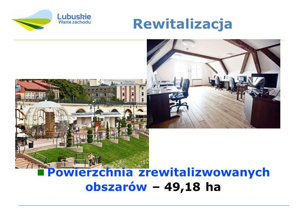 Rewitalizacja Powierzchnia zrewitalizwowanych obszarów – 49,18 ha