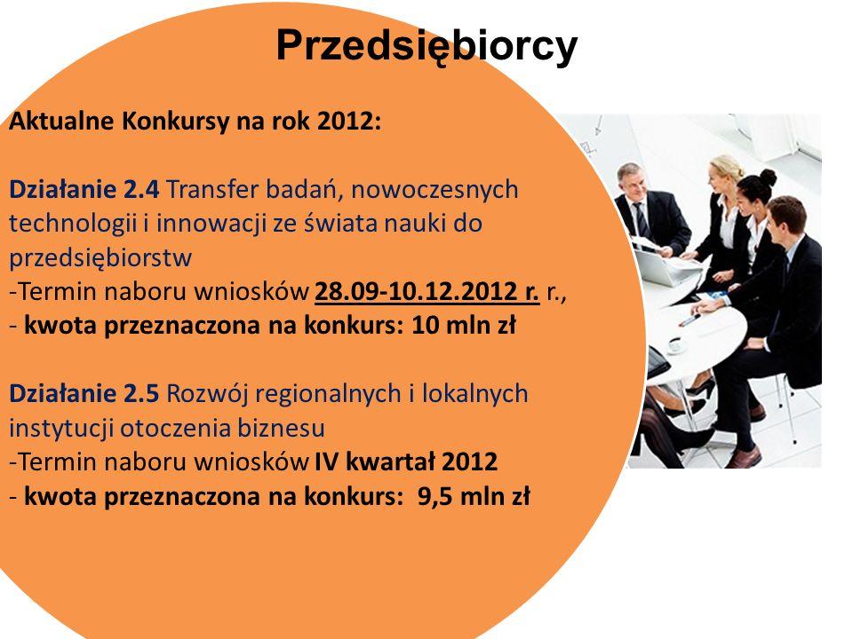 Przedsiębiorcy Aktualne Konkursy na rok 2012: Działanie 2.4 Transfer badań, nowoczesnych technologii i innowacji ze świata nauki do przedsiębiorstw -T