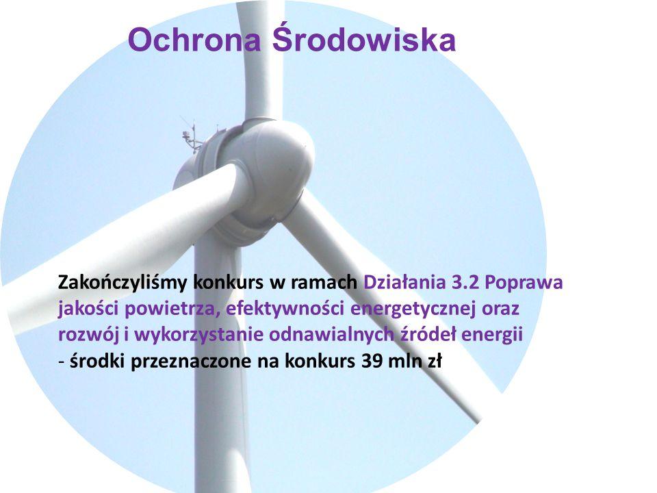 Zakończyliśmy konkurs w ramach Działania 3.2 Poprawa jakości powietrza, efektywności energetycznej oraz rozwój i wykorzystanie odnawialnych źródeł ene