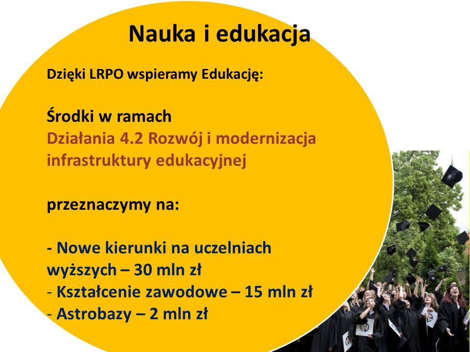 Dzięki LRPO wspieramy Edukację: Środki w ramach Działania 4.2 Rozwój i modernizacja infrastruktury edukacyjnej przeznaczymy na: - Nowe kierunki na ucz