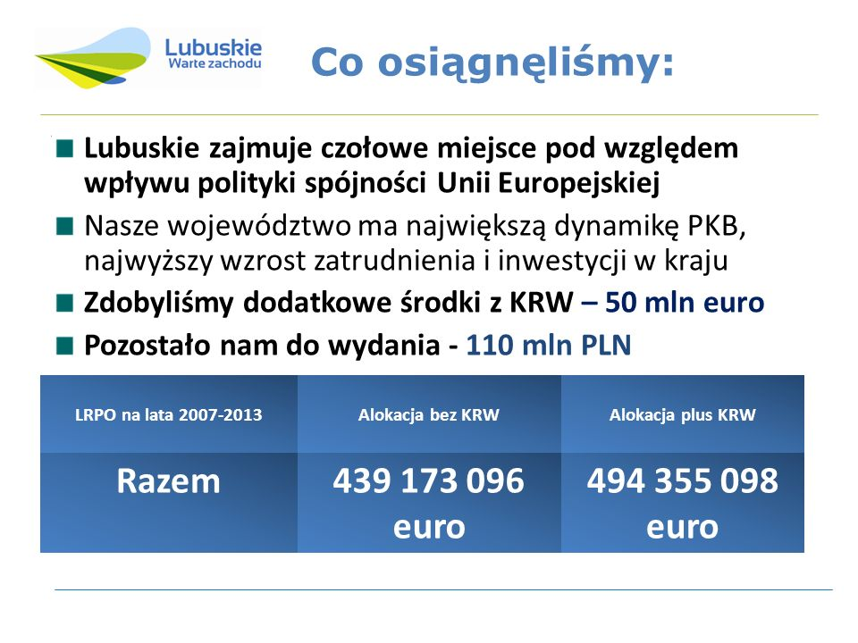 Co osiągnęliśmy: Lubuskie zajmuje czołowe miejsce pod względem wpływu polityki spójności Unii Europejskiej Nasze województwo ma największą dynamikę PK