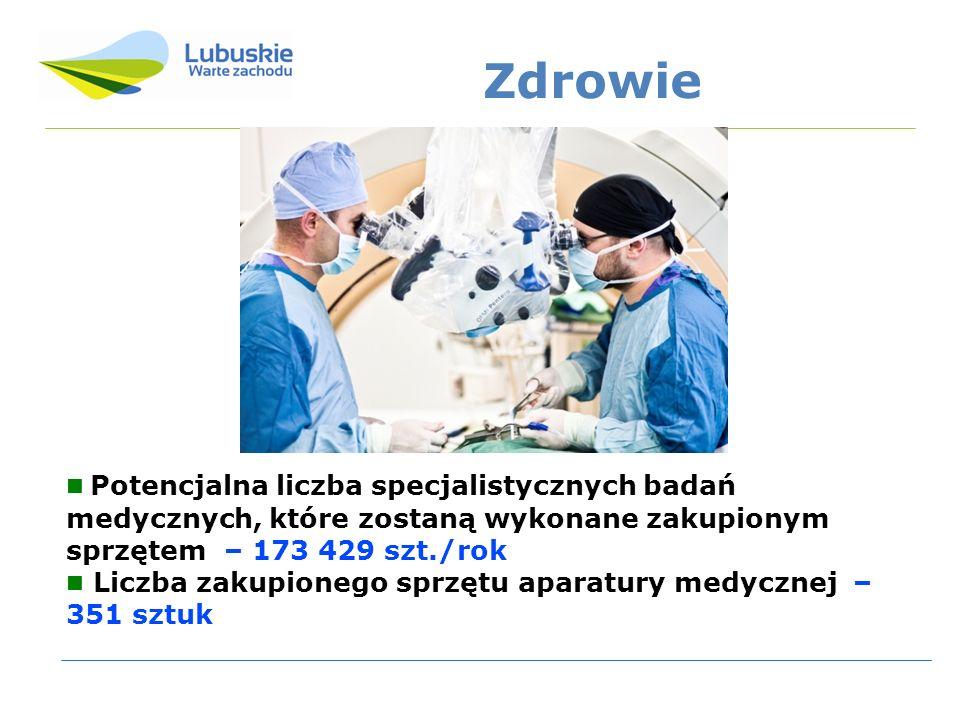 Zdrowie Potencjalna liczba specjalistycznych badań medycznych, które zostaną wykonane zakupionym sprzętem – 173 429 szt./rok Liczba zakupionego sprzęt