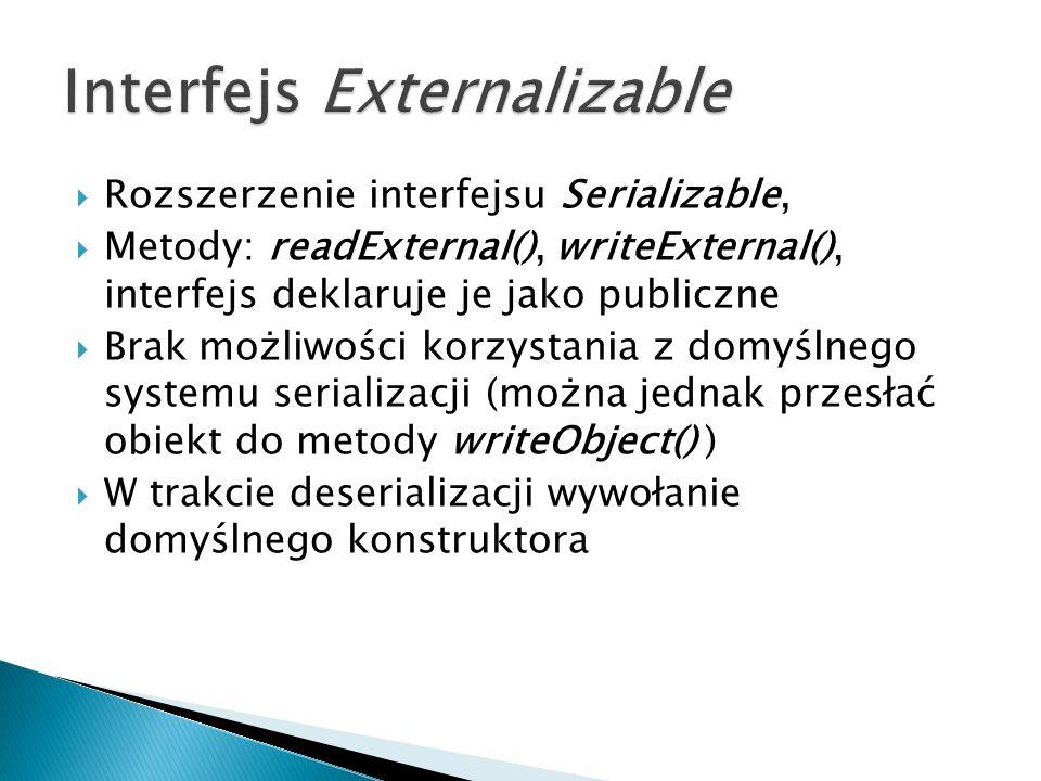 Rozszerzenie interfejsu Serializable, Metody: readExternal(), writeExternal(), interfejs deklaruje je jako publiczne Brak możliwości korzystania z domyślnego systemu serializacji (można jednak przesłać obiekt do metody writeObject() ) W trakcie deserializacji wywołanie domyślnego konstruktora