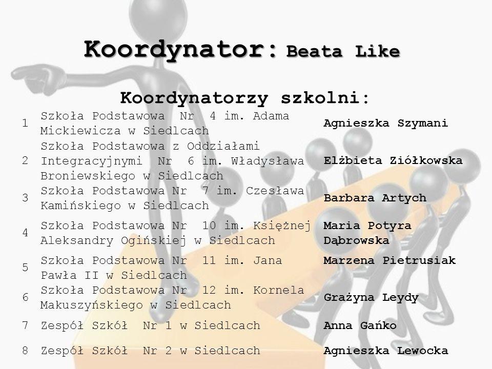 Koordynator: Beata Like Koordynatorzy szkolni: 1 Szkoła Podstawowa Nr 4 im.