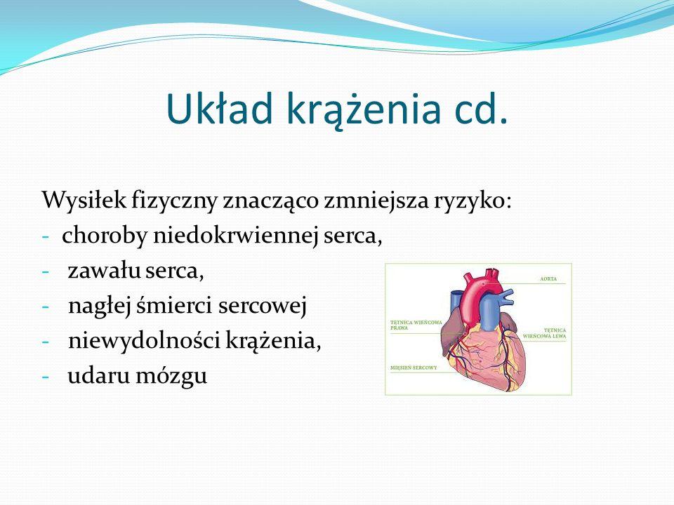 Układ krążenia cd. Wysiłek fizyczny znacząco zmniejsza ryzyko: - choroby niedokrwiennej serca, - zawału serca, - nagłej śmierci sercowej - niewydolnoś