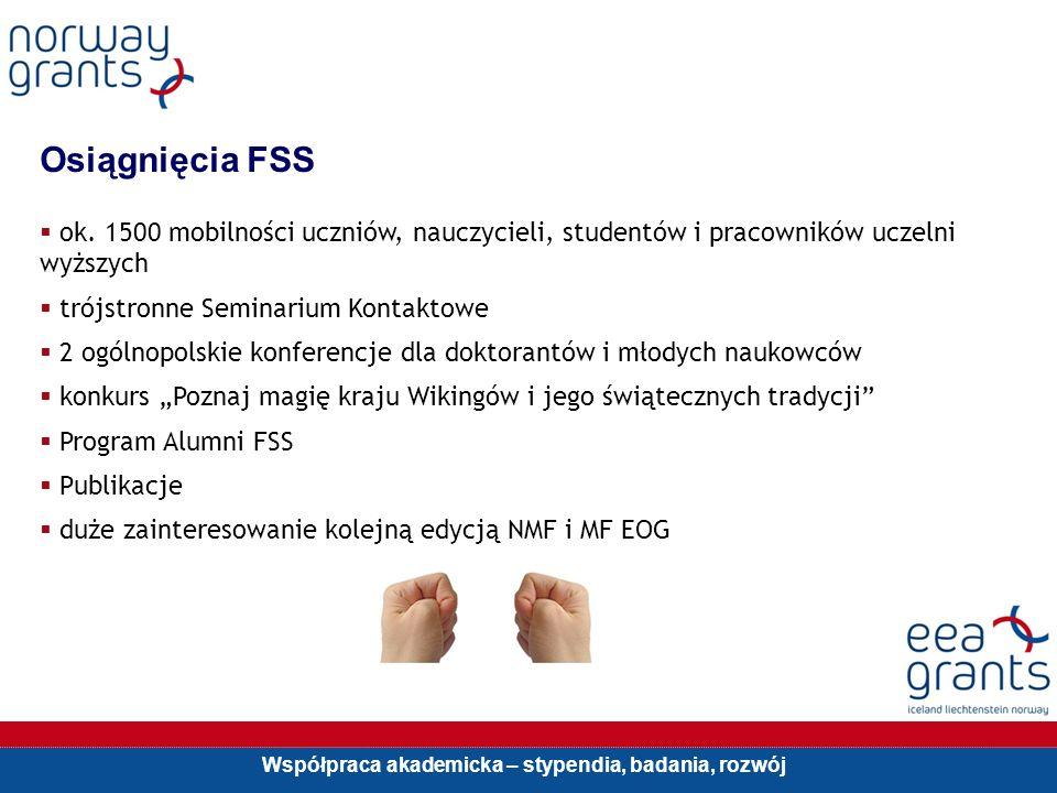 Współpraca akademicka – stypendia, badania, rozwój Osiągnięcia FSS ok.