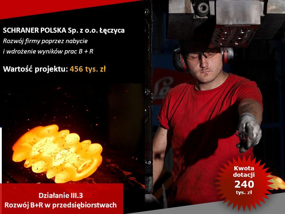SCHRANER POLSKA Sp. z o.o. Łęczyca Rozwój firmy poprzez nabycie i wdrożenie wyników prac B + R Wartość projektu: 456 tys. zł Działanie III.3 Rozwój B+
