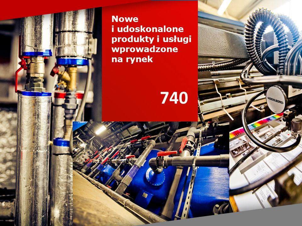 Nowe i udoskonalone produkty i usługi wprowadzone na rynek 740