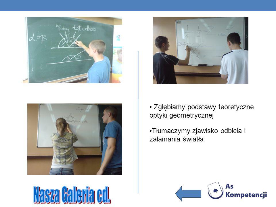 Zgłębiamy podstawy teoretyczne optyki geometrycznej Tłumaczymy zjawisko odbicia i załamania światła