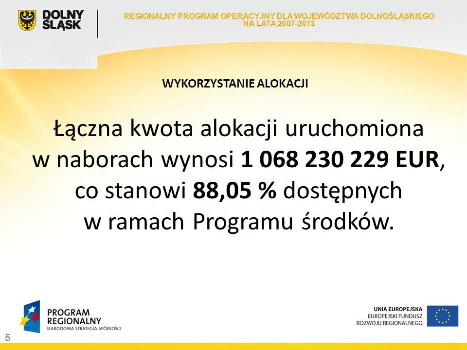 5 WYKORZYSTANIE ALOKACJI Łączna kwota alokacji uruchomiona w naborach wynosi 1 068 230 229 EUR, co stanowi 88,05 % dostępnych w ramach Programu środków.