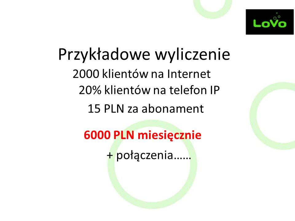 Przykładowe wyliczenie 2000 klientów na Internet 20% klientów na telefon IP 15 PLN za abonament 6000 PLN miesięcznie + połączenia……